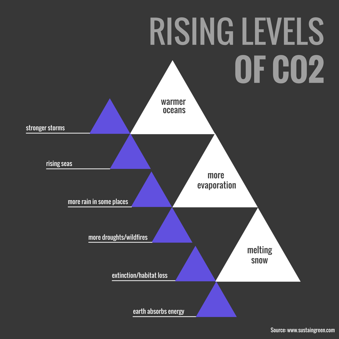 Illustrative Infographics - thumb