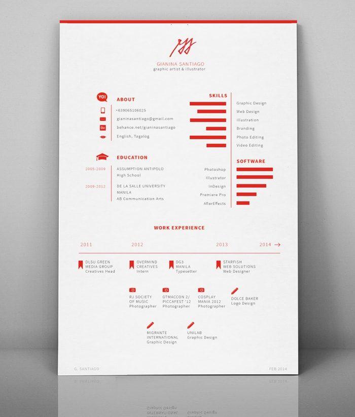 best graphic design resume