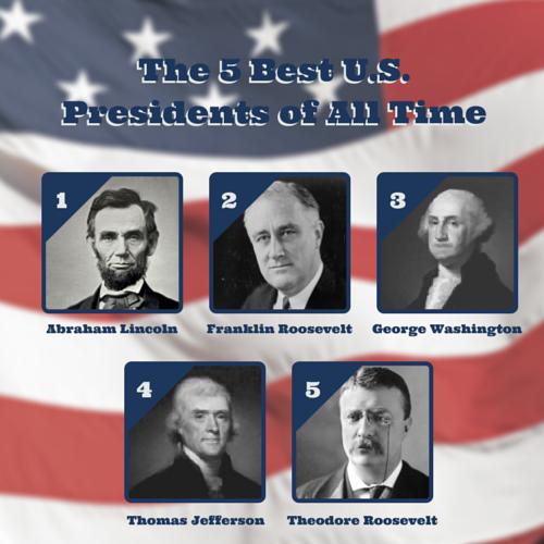 president image