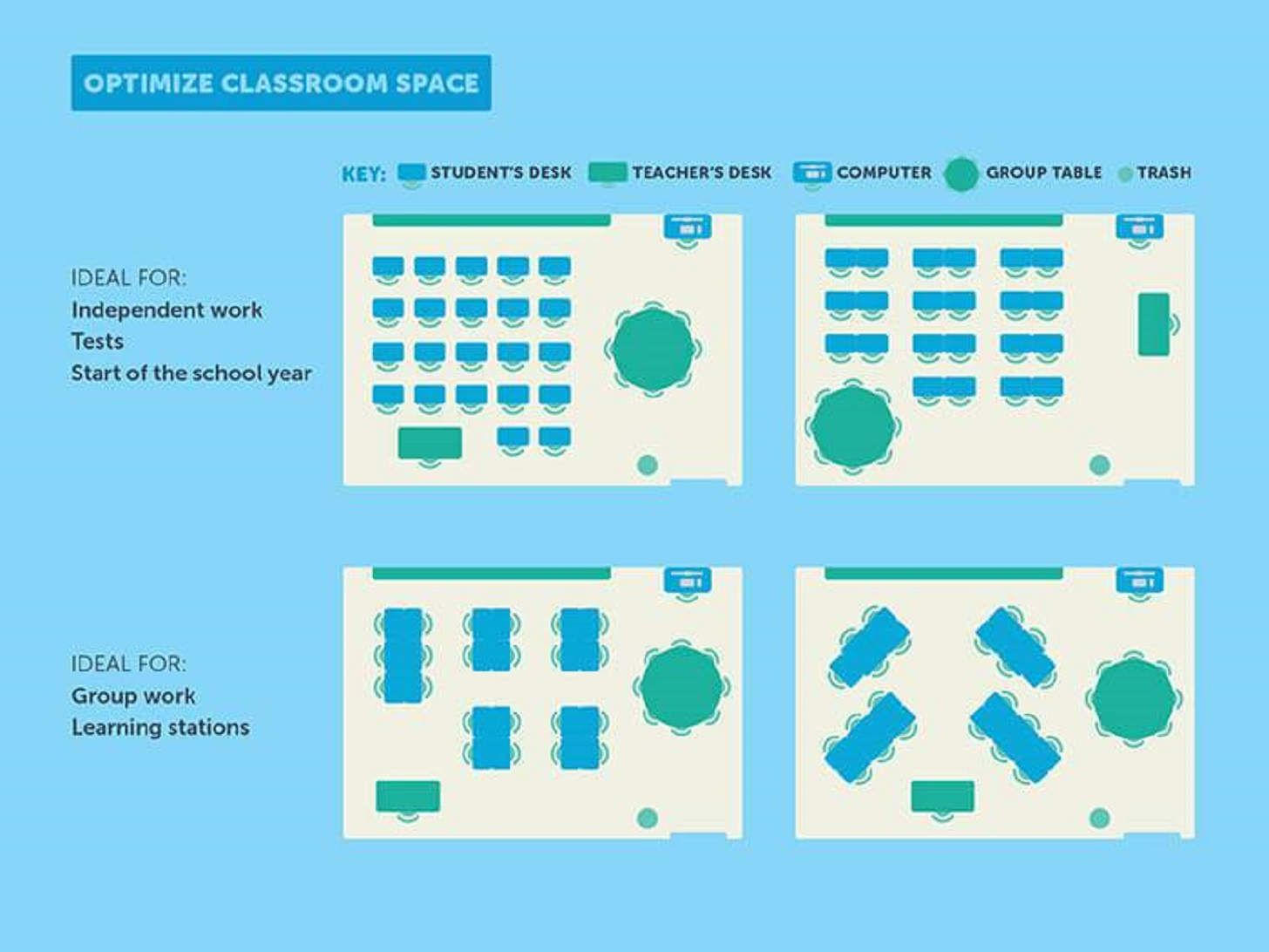 Classroom Design Aids Student Learning ~ Ideas to promote more creativity in your classroom learn